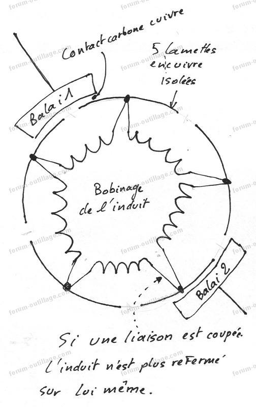 schéma induit moteur électrique