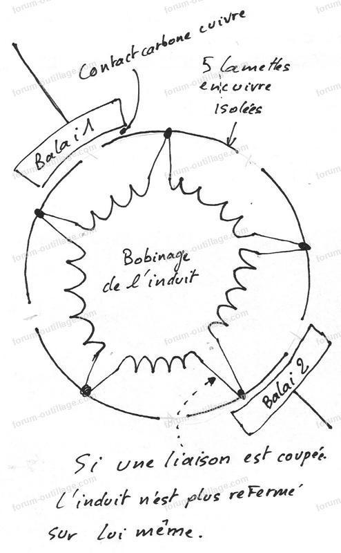 schéma de principe induit moteur